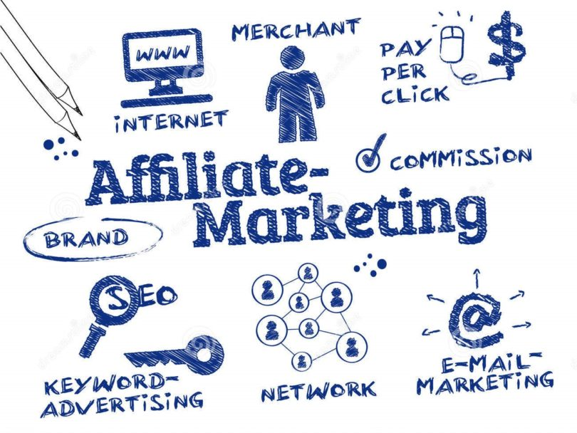 affiliate-marketing-ebooks-free-lessons