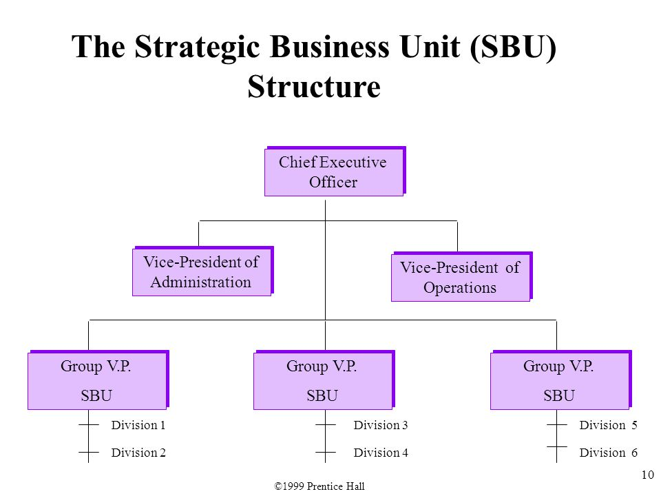 slide-PPT-seo-templates-link-building