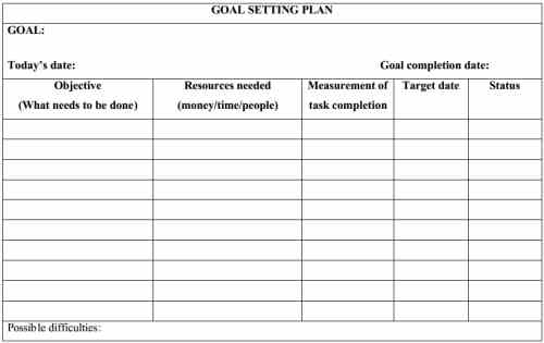 Goal setting template printable business worksheet ryans goal setting template printable business worksheet friedricerecipe Image collections