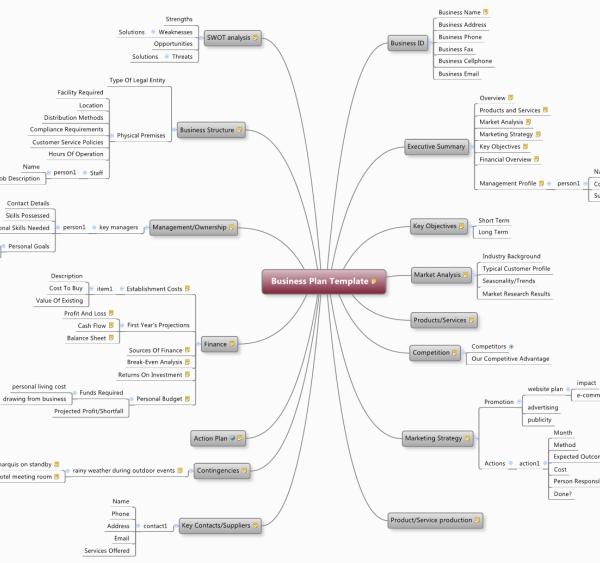 -printable-docs-sheet-Business-Plan-Template-mind-map