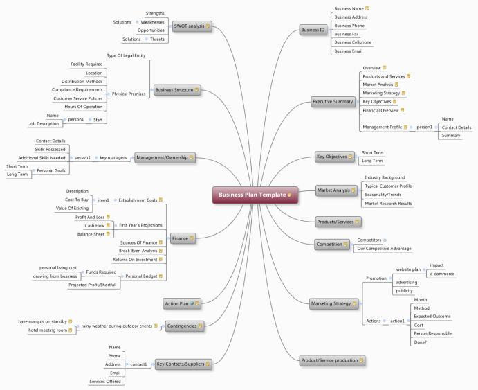 printable-docs-sheet-Business-Plan-Template-mind-map