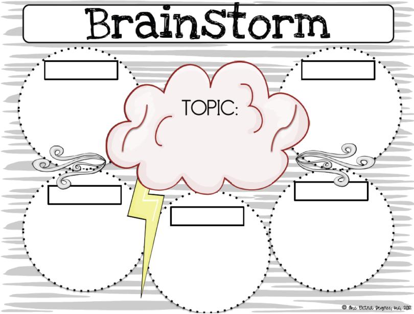 essay brainstorming template