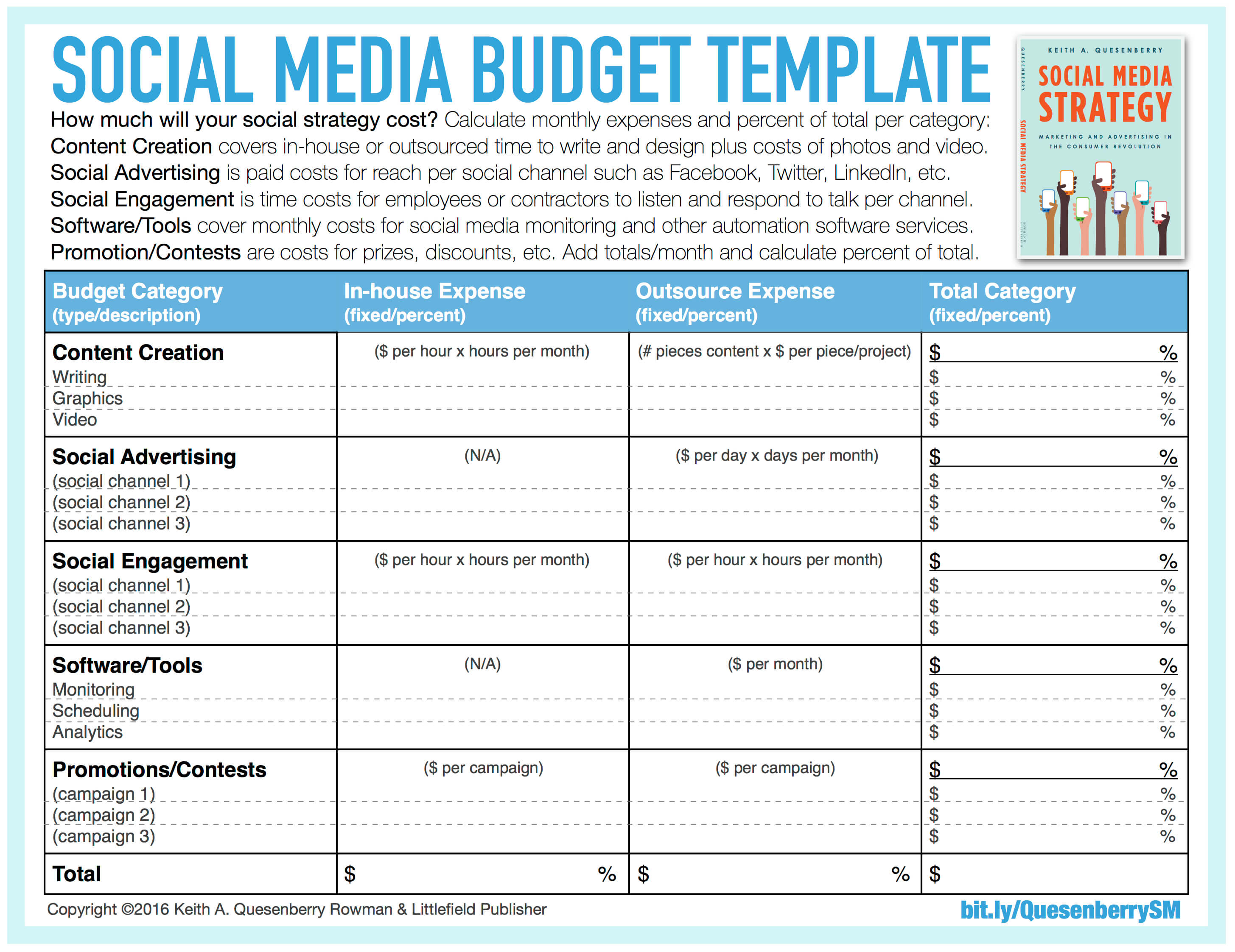 line item budget template word