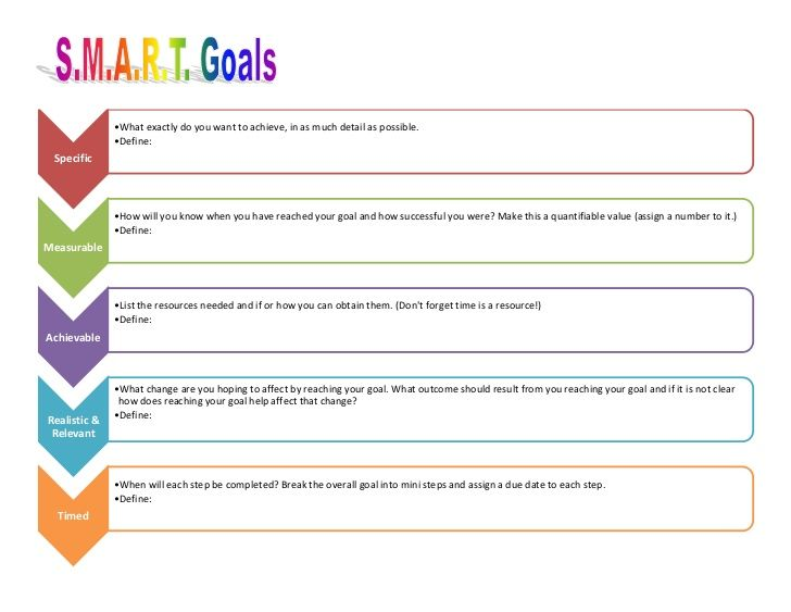Fine Goal Setting For Middle School Students Template Collection ...