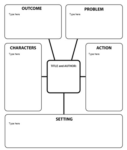 photo about Story Map Template Printable called printable-pdf-document-Microsoft-Phrase-Tale-Map-Template Ryans