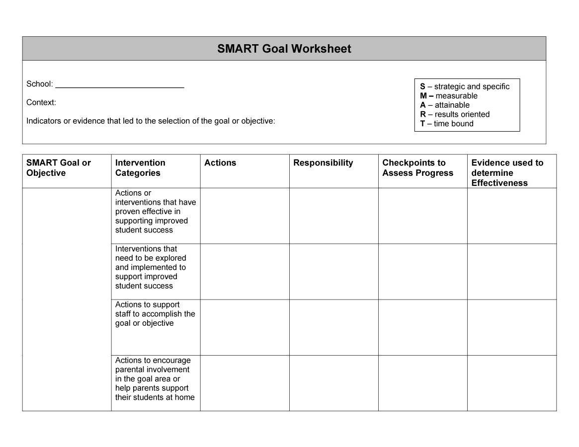 Smart Goals Template Word Doc