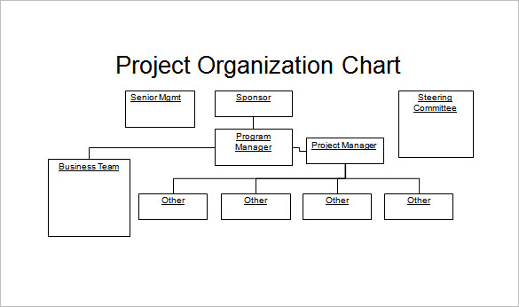 project-organization-powerpoint-sample-chart-template, Powerpoint templates