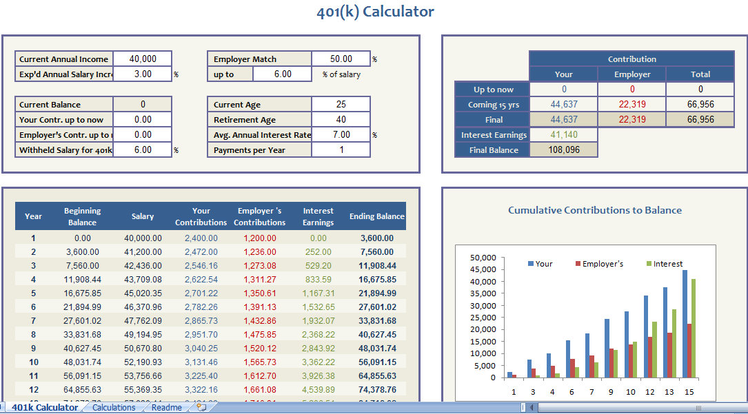 KCalculatorExcelTemplateExcelSheet  RyanS Marketing Blog
